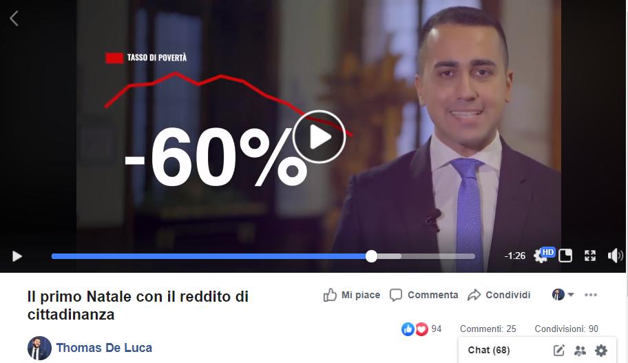 Luigi di Maio elenca i dati sul reddito di cittadinanza